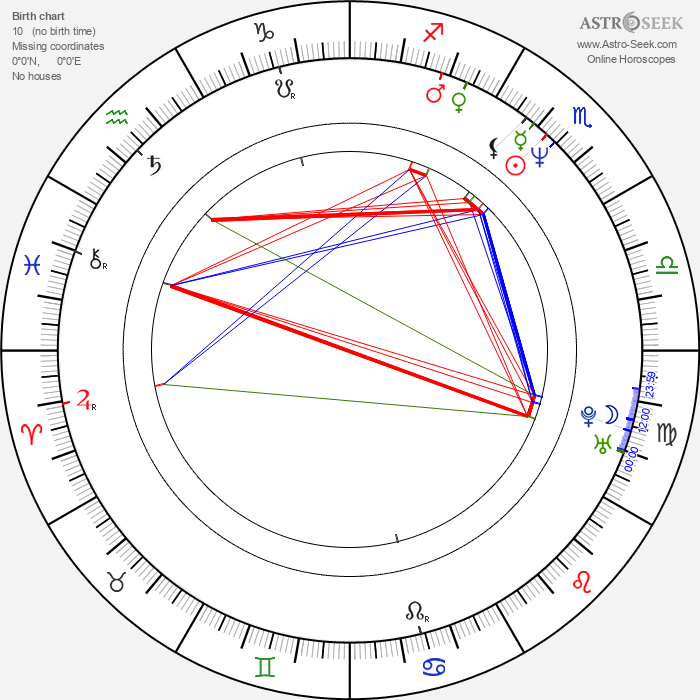 Tommy Davidson - Astrology Natal Birth Chart