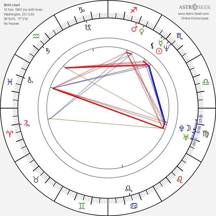 Tommy Davidson - Astrology Natal Birth Chart
