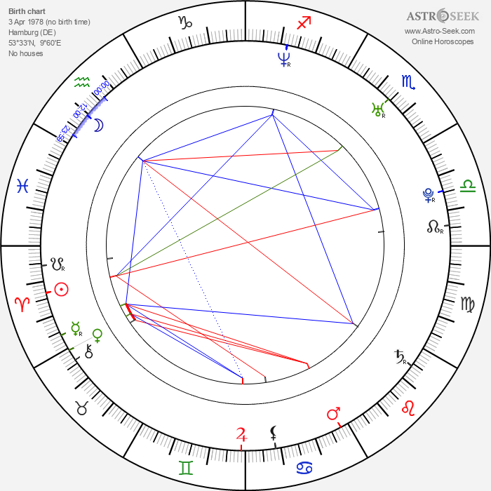 Tommy Haas - Astrology Natal Birth Chart