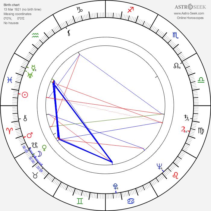 Tommy Ladd - Astrology Natal Birth Chart