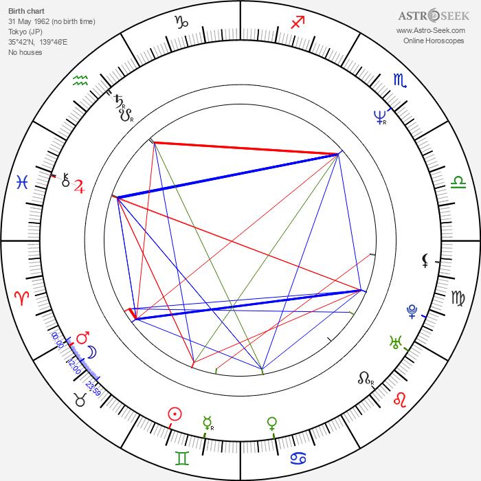 Tommy Redmond Hicks - Astrology Natal Birth Chart