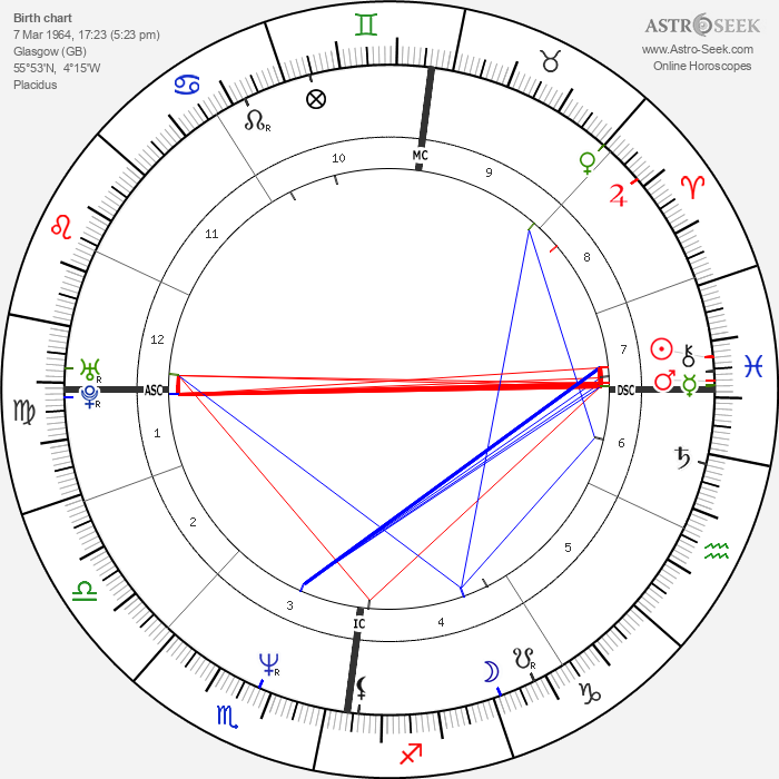 Tommy Sheridan - Astrology Natal Birth Chart