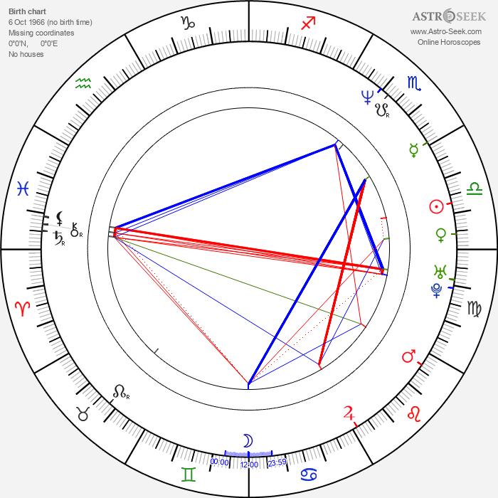 Tommy Stinson - Astrology Natal Birth Chart