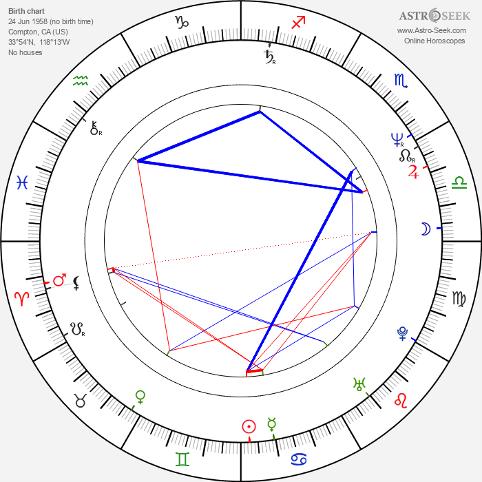 Tommy 'Tiny' Lister - Astrology Natal Birth Chart