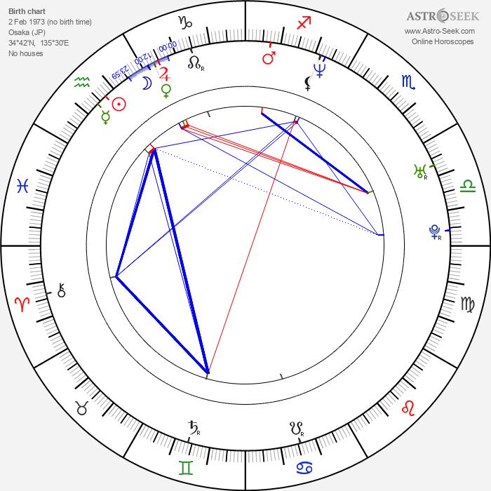 Tomo Saeki - Astrology Natal Birth Chart