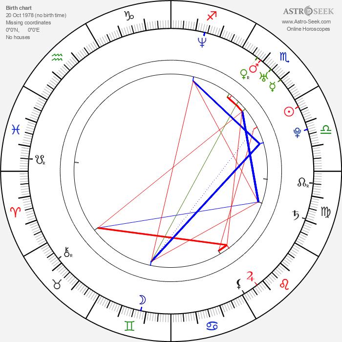 Tomohiko Ito - Astrology Natal Birth Chart
