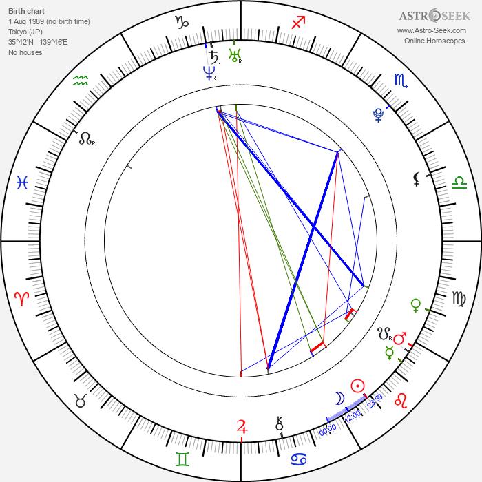 Tomoka Kurokawa - Astrology Natal Birth Chart