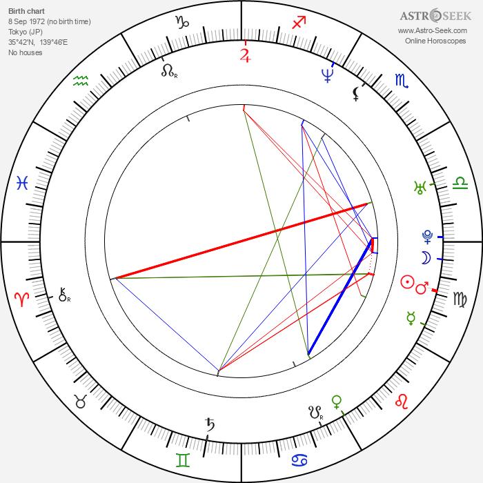 Tomokazu Seki - Astrology Natal Birth Chart