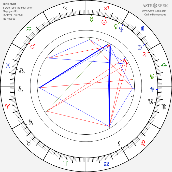 Tomoki Kobayashi - Astrology Natal Birth Chart