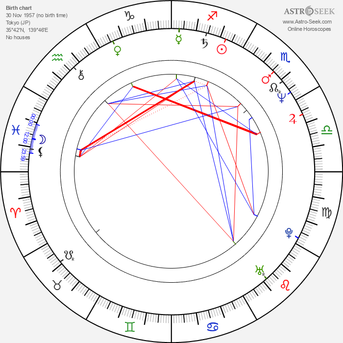 Tomorowo Taguchi - Astrology Natal Birth Chart
