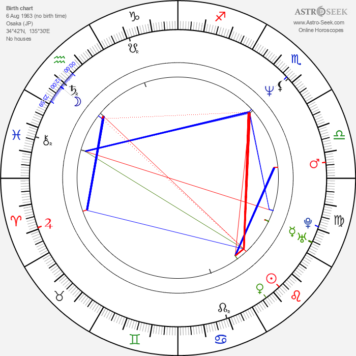 Tomoyuki Dan - Astrology Natal Birth Chart