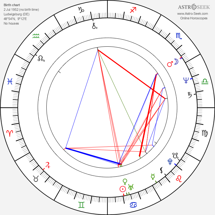 Tomy Wigand - Astrology Natal Birth Chart