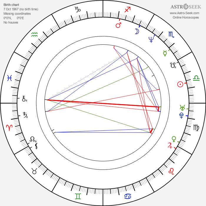 Toni Braxton - Astrology Natal Birth Chart
