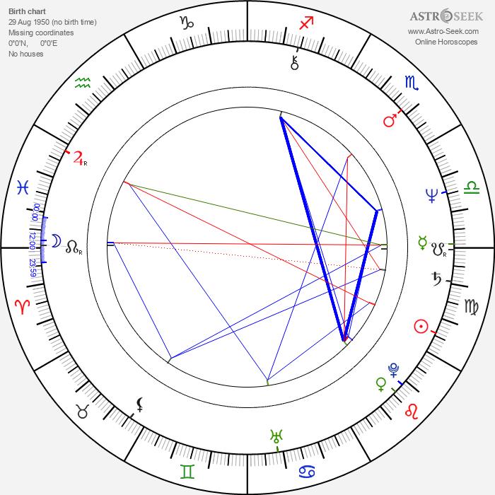 Toni Kalem - Astrology Natal Birth Chart