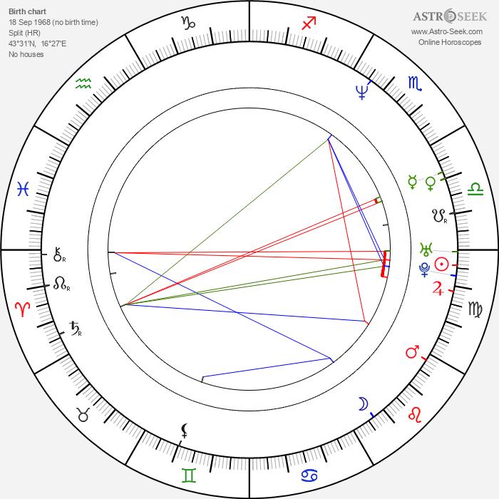 Toni Kukoč - Astrology Natal Birth Chart