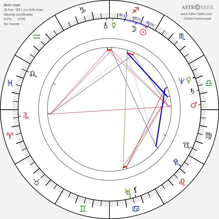 Tonie Marshall - Astrology Natal Birth Chart