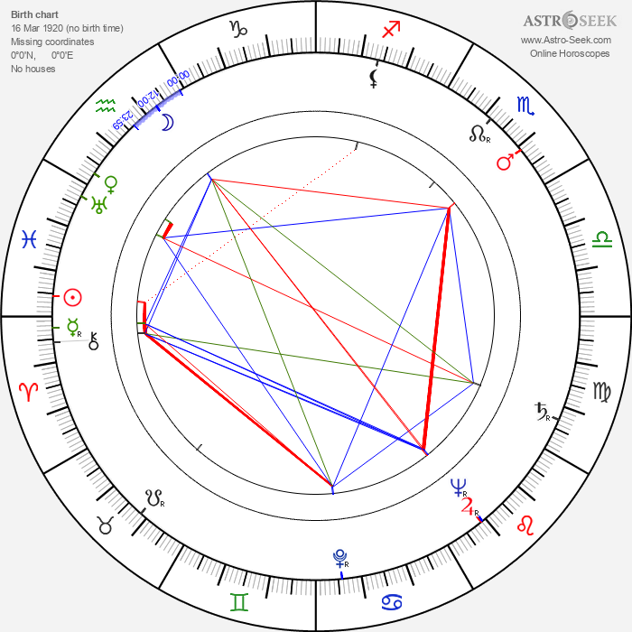 Tonino Guerra - Astrology Natal Birth Chart