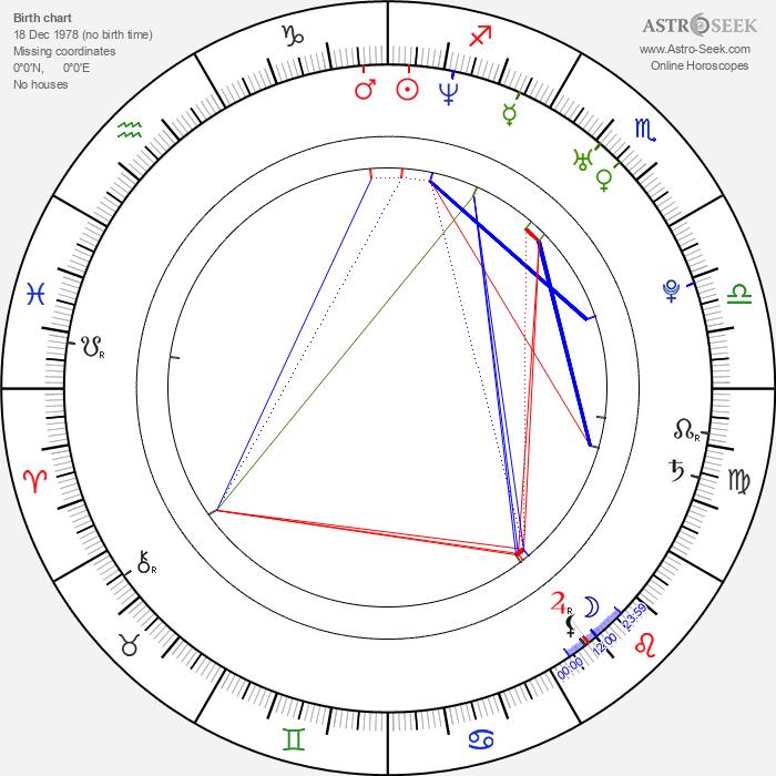 Tonislav Hristov - Astrology Natal Birth Chart