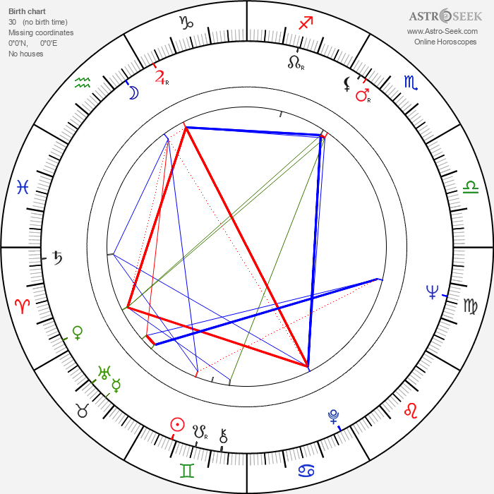 Tonpei Hidari - Astrology Natal Birth Chart