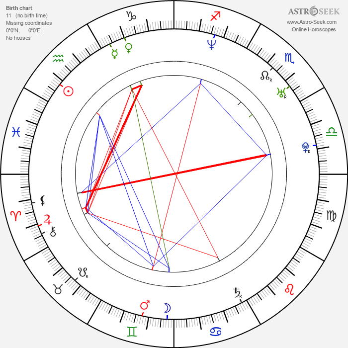 Tony Battie - Astrology Natal Birth Chart