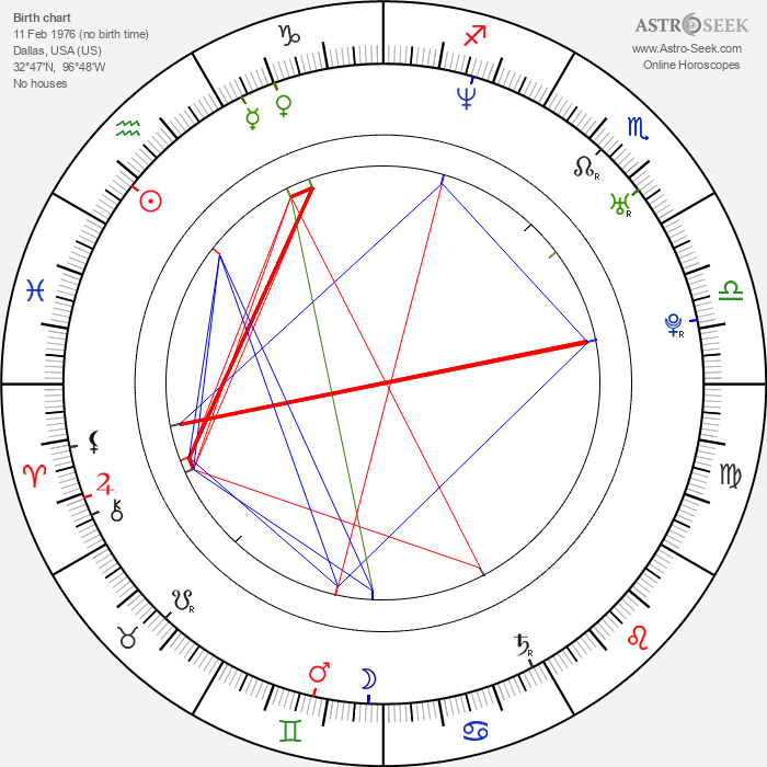 Tony Battie - Astrology Natal Birth Chart