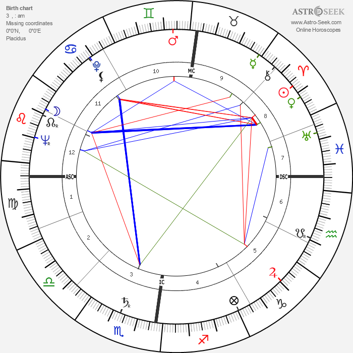 Tony Benn - Astrology Natal Birth Chart