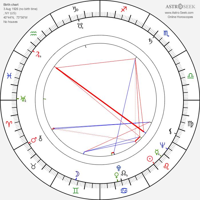 Tony Bennett - Astrology Natal Birth Chart