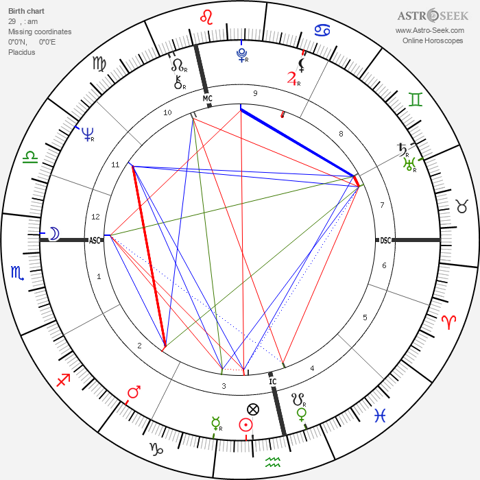 Tony Blackburn - Astrology Natal Birth Chart