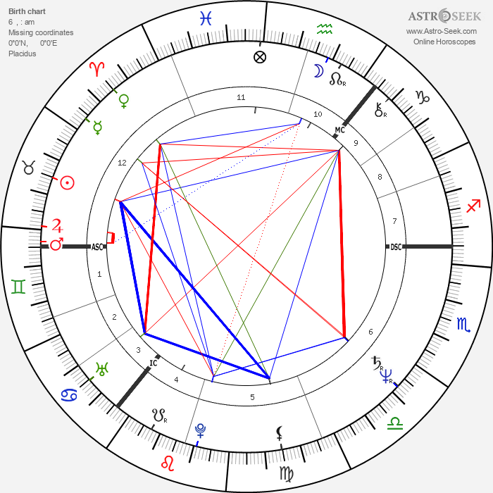 Tony Blair - Astrology Natal Birth Chart