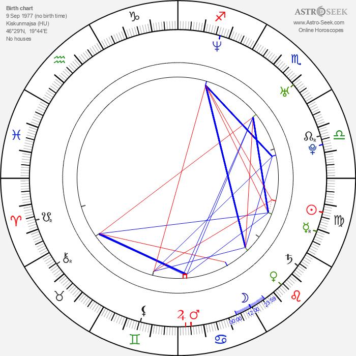 Tony Bravo - Astrology Natal Birth Chart