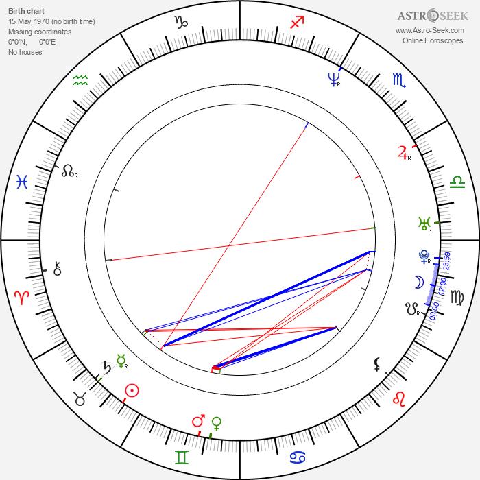 Tony Brown - Astrology Natal Birth Chart