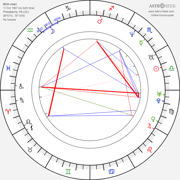 Tony Chimel - Astrology Natal Birth Chart