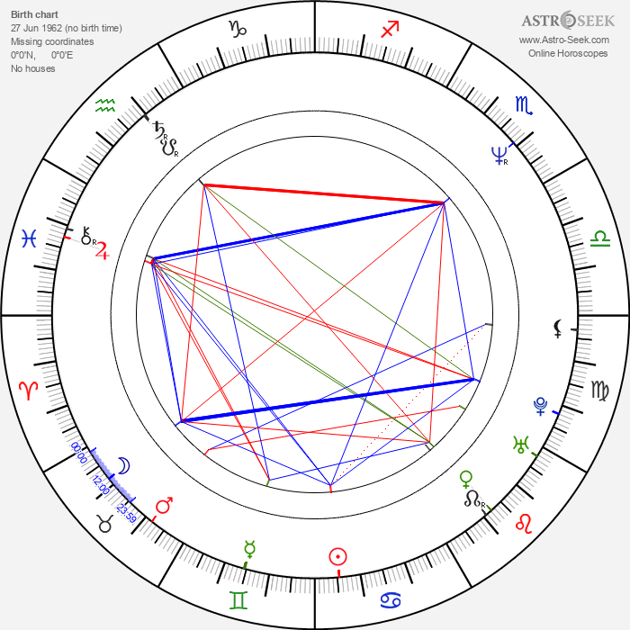 Tony Chiu Wai Leung - Astrology Natal Birth Chart