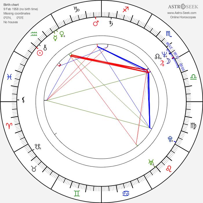Tony Craig - Astrology Natal Birth Chart