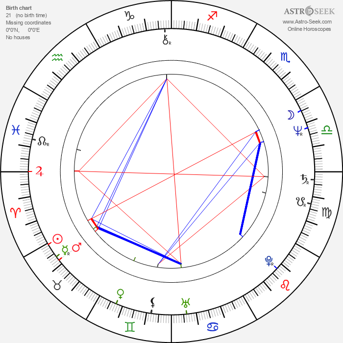 Tony Danza - Astrology Natal Birth Chart