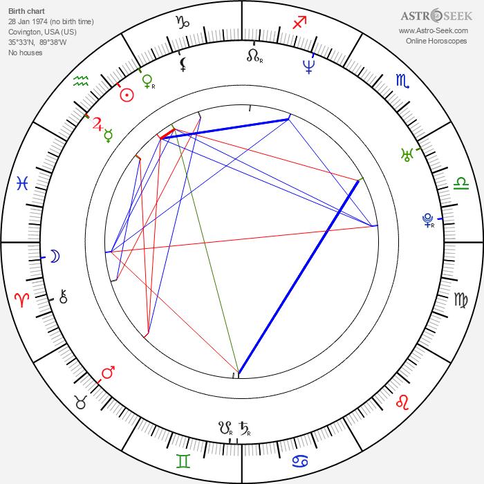 Tony Delk - Astrology Natal Birth Chart