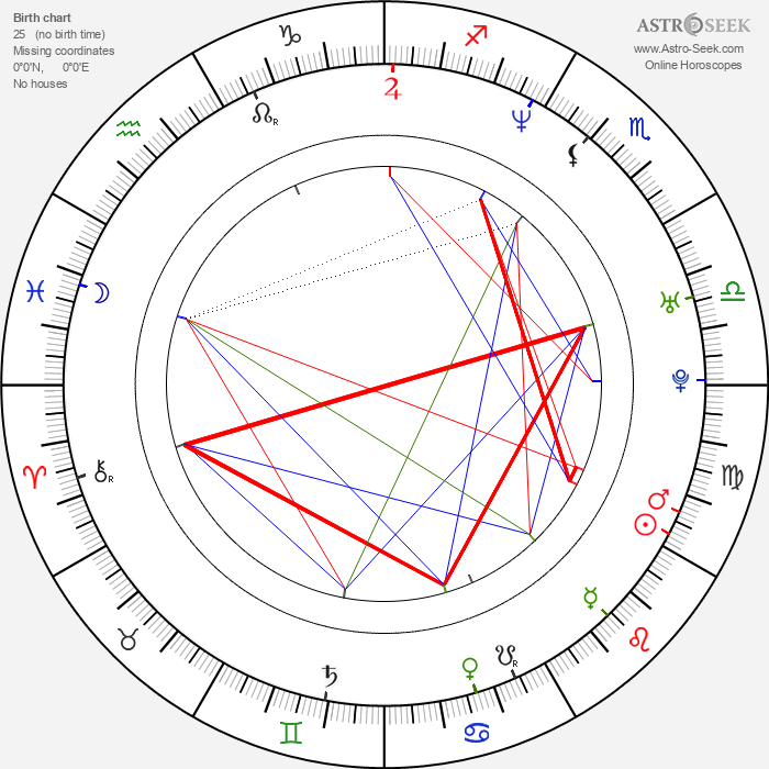 Tony Dumas - Astrology Natal Birth Chart
