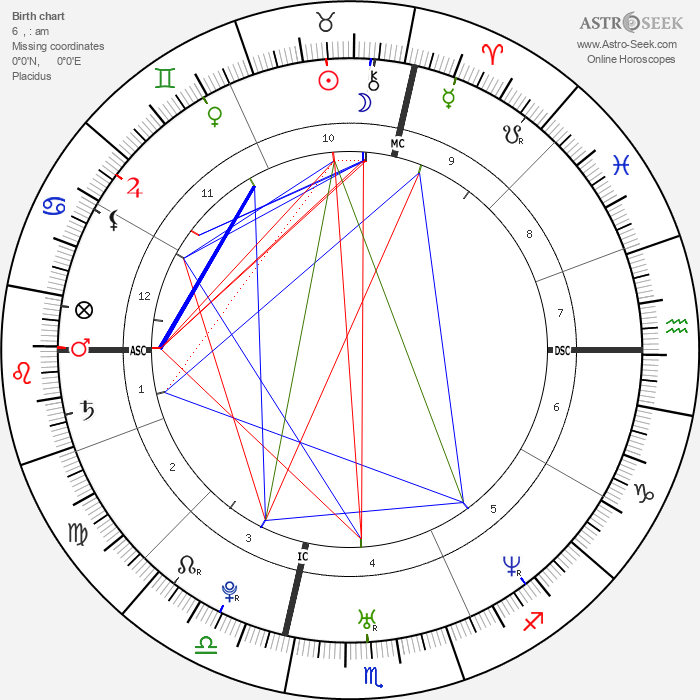 Tony Estanguet - Astrology Natal Birth Chart