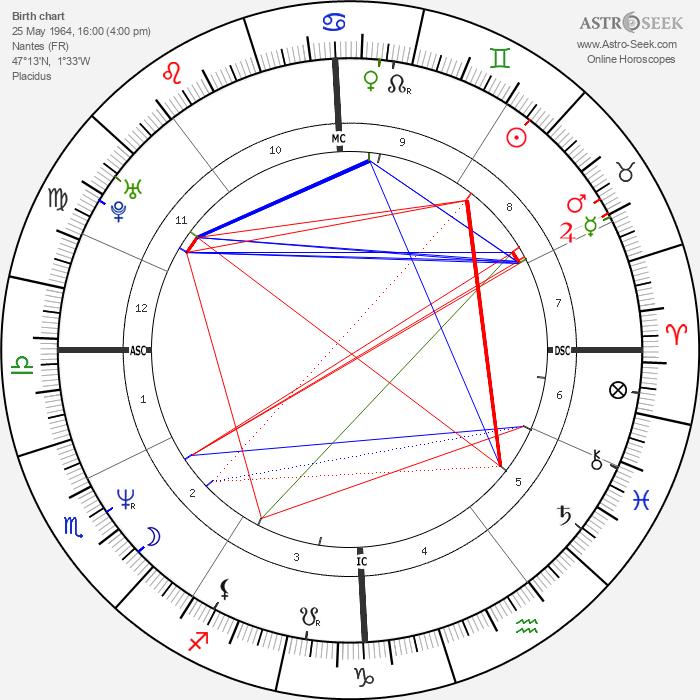 Tony Fabre - Astrology Natal Birth Chart