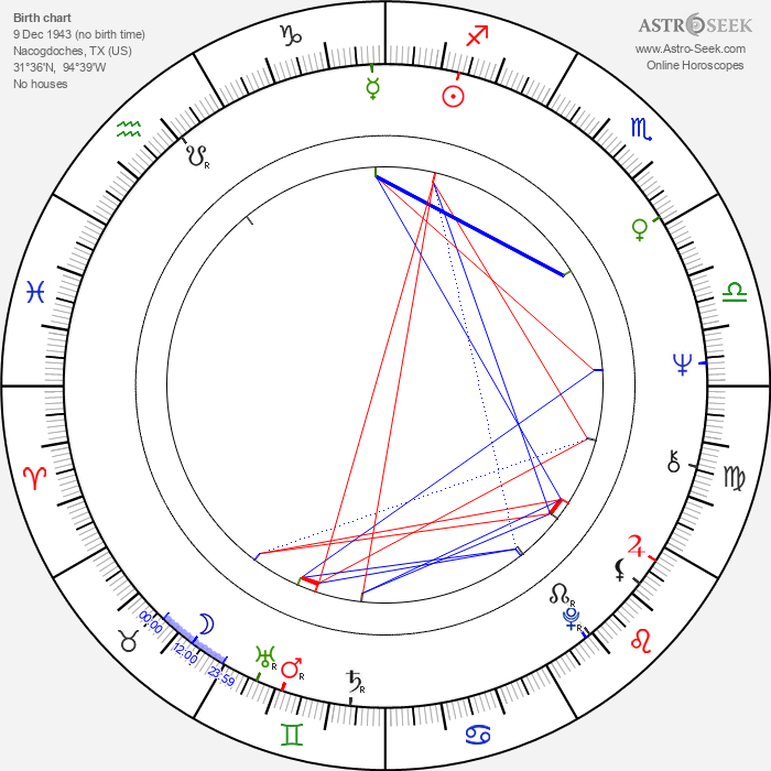 Tony Frank - Astrology Natal Birth Chart