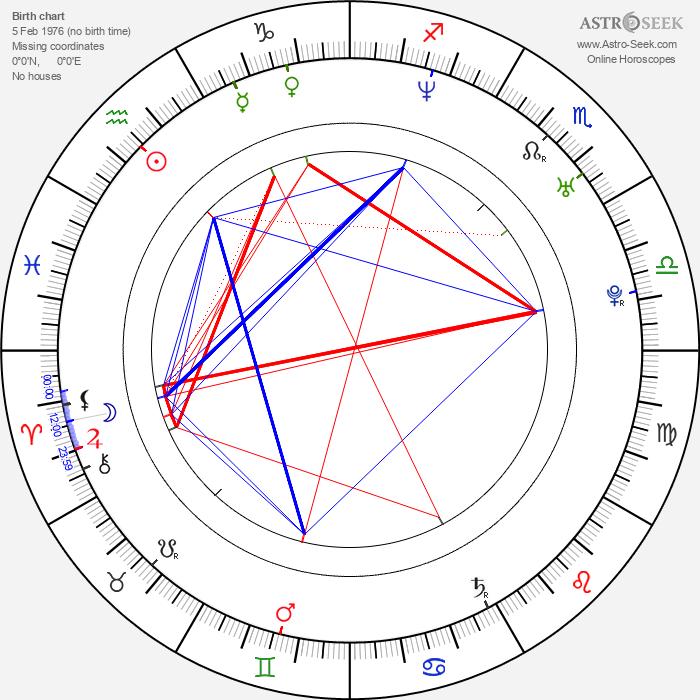 Tony Jaa - Astrology Natal Birth Chart