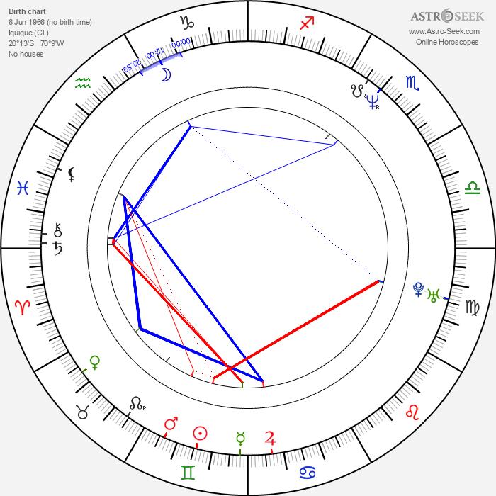 Tony Jopia - Astrology Natal Birth Chart