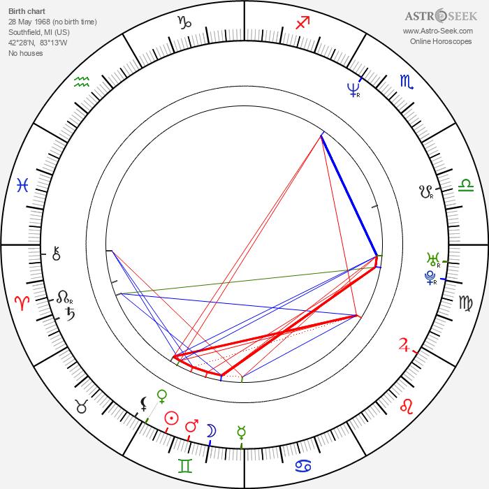Tony Leech - Astrology Natal Birth Chart