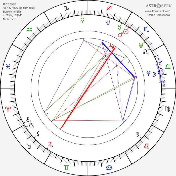 Tony Lopez - Astrology Natal Birth Chart