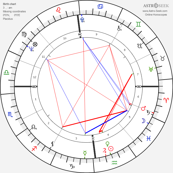 Tony Marshall - Astrology Natal Birth Chart