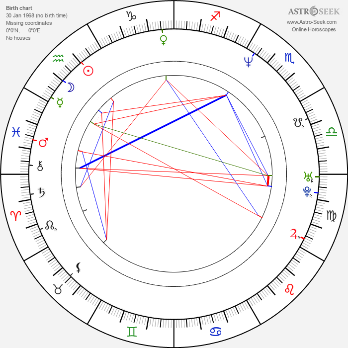 Tony Maudsley - Astrology Natal Birth Chart