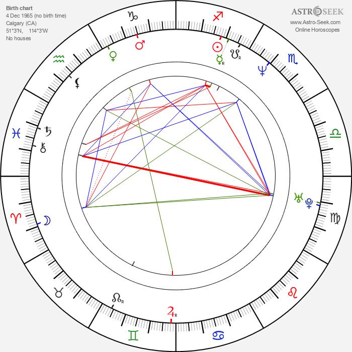 Tony Munch - Astrology Natal Birth Chart