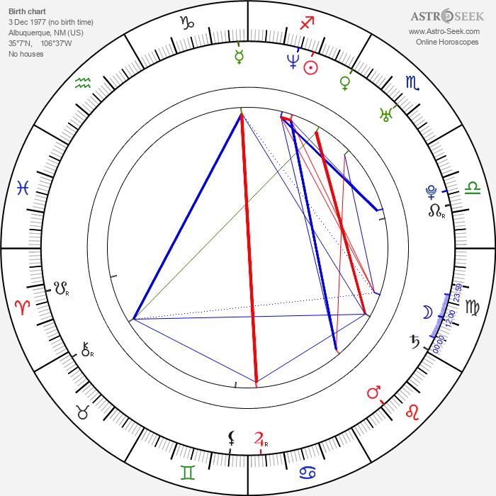 Tony Nevada - Astrology Natal Birth Chart