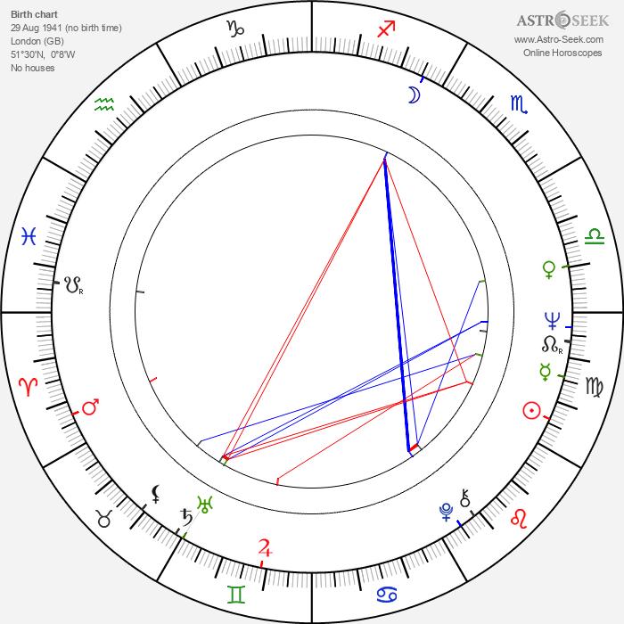 Tony Palmer - Astrology Natal Birth Chart