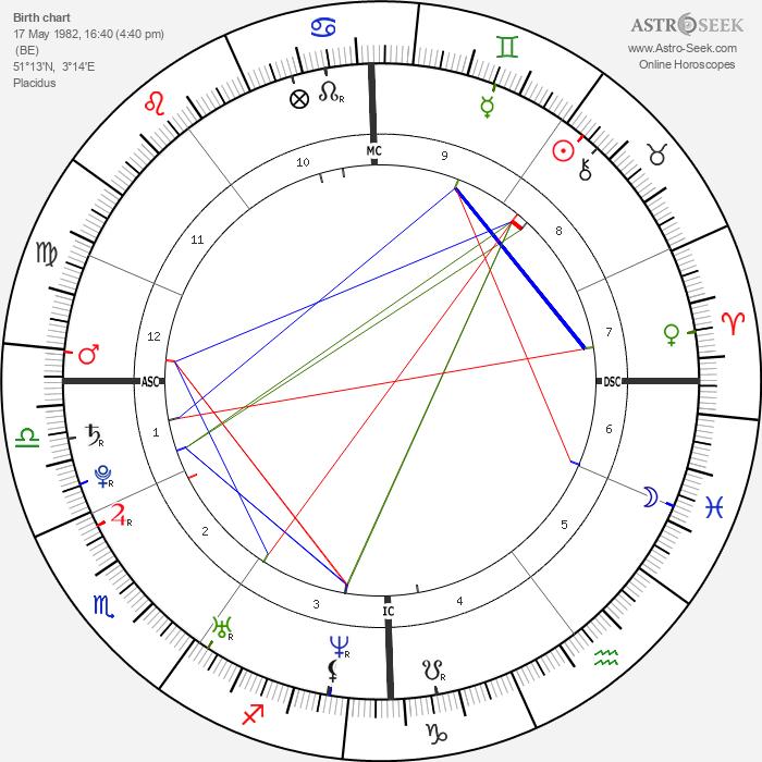 Tony Parker - Astrology Natal Birth Chart